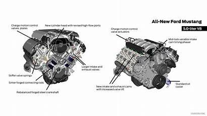 Mustang Ford Engine V8 Gt Liter