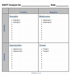 Metro map of swot analysis templates for Swott analysis template