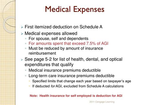 chapter  itemized deductions  incentives