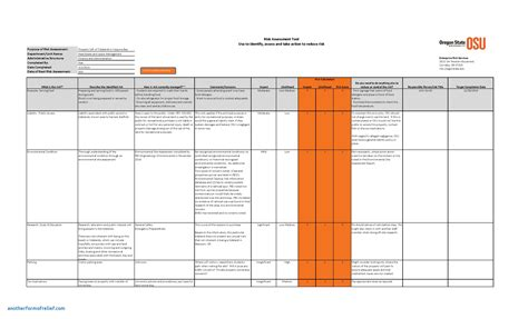 Risk Mitigation Report Template by Comfortable Risk Template Gallery Documentation Template