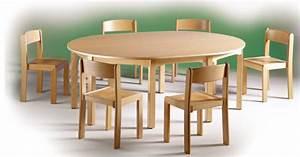 Möbel De Stühle : kitatraum tisch oval ~ Orissabook.com Haus und Dekorationen
