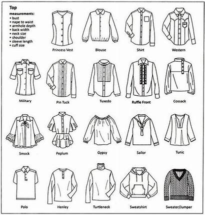 Guide Types Tops Sleeves Different Shirts Shirt