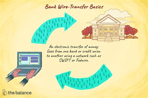 Wire Transfers How They Work Pros Cons Wiring
