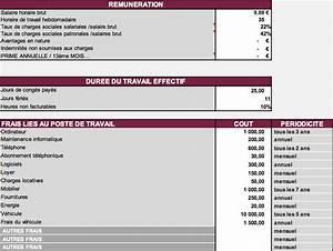 Calcul Cout Credit : outil de calcul du co t de revient d 39 un salari ~ Medecine-chirurgie-esthetiques.com Avis de Voitures