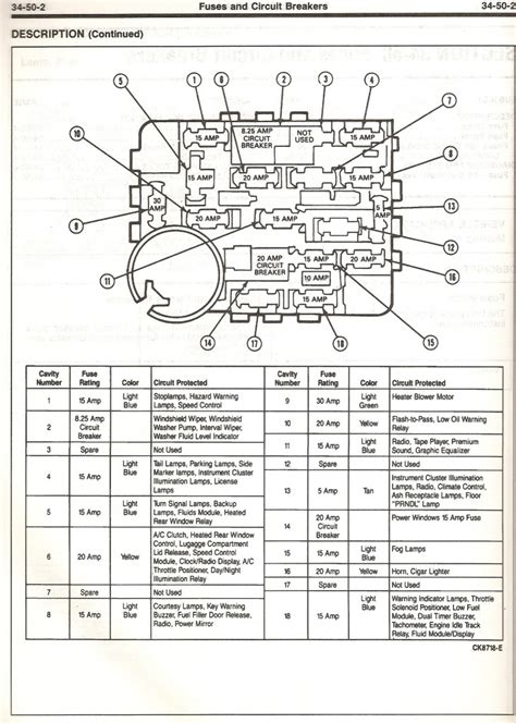 1990 Dodge Fuse Box Diagram by 1990 2 3l Mustang Engine Bay Fuse Diagram