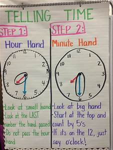 Counting Money Anchor Chart 1000 Images About First Grade Math On Pinterest
