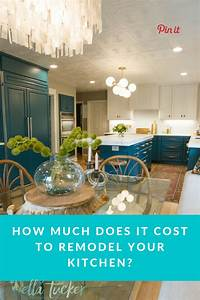 how much does it cost to remodel your kitchen 1565