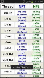 National Pipe Thread Drill Size Chart Machine Screws Drill Tap App Jim 39 S Jump