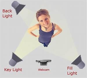Camgirls Guide  Lighting For Webcam Video