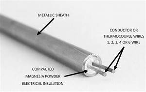 K Type 0 25mm Mineral Insulated Metal Sheathed