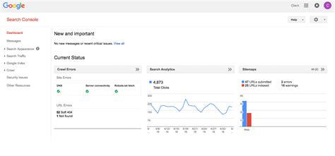 Simple Seo Checklist For Ecommerce Any Sites
