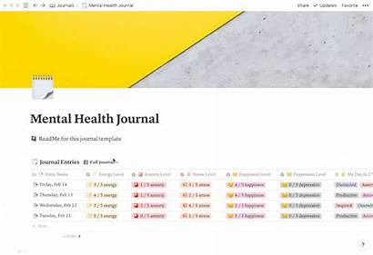 Template Health Journal Notion Mental Credits Practicing
