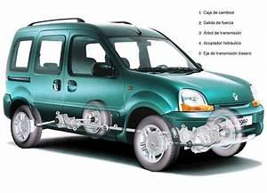 Renault Kangoo history, photos on Better Parts LTD