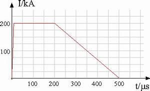 Energie Kondensator Berechnen : musteraufgaben spannungsspitze bei gewitter leifi physik ~ Themetempest.com Abrechnung
