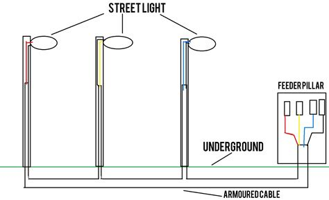 the world through electricity types of wiring