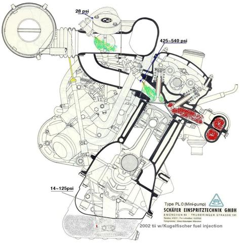 1974 Bmw 2002 Engine Diagram by 2002 Tii Secondary Breather Hose Question Bmw 2002
