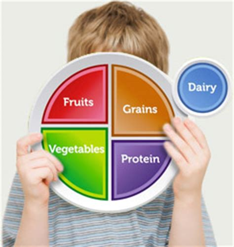 special nutritional   children nebraska health
