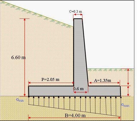 note de calcul d un mur de sout 233 nement outils livres exercices et vid 233 os