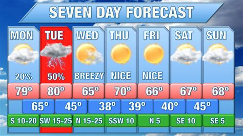 weather forecast template 28 images of template weather report helmettown