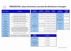 Courroie De Distribution 106 : courroie de distribution sur opel m riva 1 7 cdti 100 ch 2004 meriva opel forum marques ~ Gottalentnigeria.com Avis de Voitures