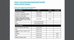 Was Kosten Gute Fliesen : degiro kosten produkte preise gute konditionen ~ Michelbontemps.com Haus und Dekorationen