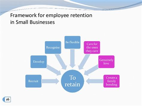 business plan template sample employee retention in small businesses challenges and