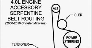 32 2000 Dodge Caravan Serpentine Belt Diagram