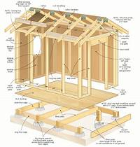 how to build a garden shed Build Your Own Garden Shed Plans | Shed Blueprints