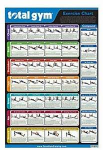 Exercise Chart Features 35 Total Gym Exercises Workout Gym