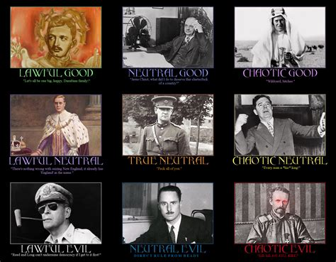 Kaiserreich Memes - so i guess we re posting alignment charts now kaiserreich