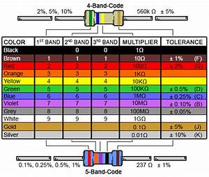 Range Berechnen : 4 band resistor color code calculator and chart digikey electronics ~ Themetempest.com Abrechnung