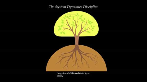 System Dynamics Tutorial 1  Introduction To Dynamic