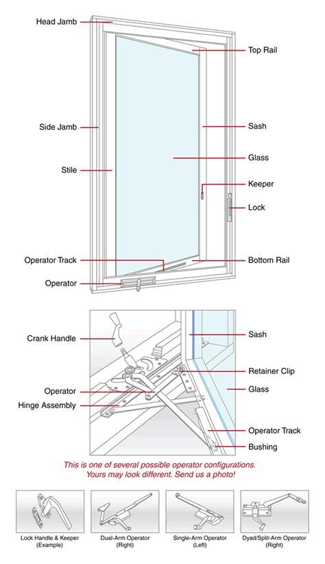 rivco window diagrams   window medics