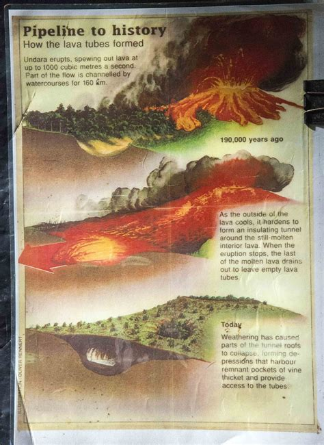 how is lava formed the undara experience nomad171