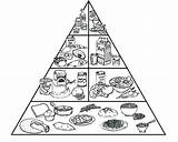 Pyramid Food Coloring Pages Healthy Drawing Drawings Materials Line Printable Getdrawings Preschoolers Colornimbus Napisy sketch template
