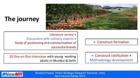 Shobha Prasadapril Lecture Series 2014