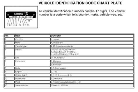 repair guides vehicle identification number vin