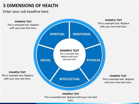 dimensions  health powerpoint template sketchbubble