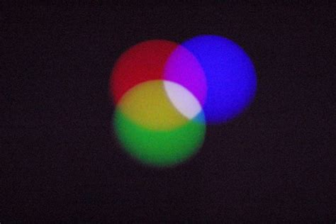 color balance projection pietmondriaan