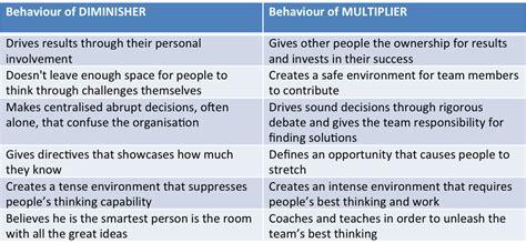 Susanne Madsen's Project Management And Leadership Blog