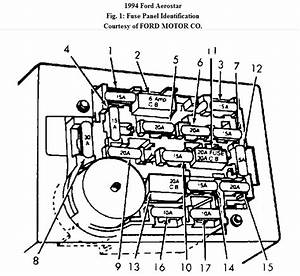 1993 Ford Van Fuse Diagram