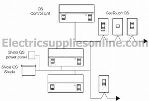 Lutron Grafik Eye Qs Specifications