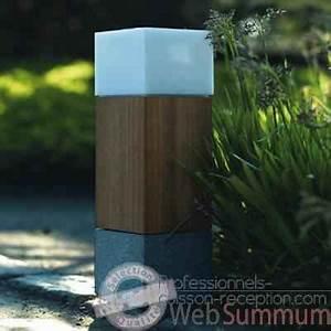 Lampe Solaire Terrasse : lampe jardin solaire dans eclairage ext rieur sur ~ Edinachiropracticcenter.com Idées de Décoration