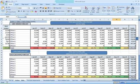 sales forecast spreadsheet template excel db excelcom