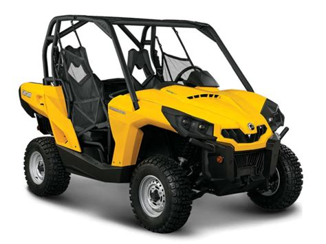 2015 Can-am Commander E Review