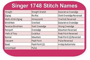 Singer 1748 Sewing Machine Review