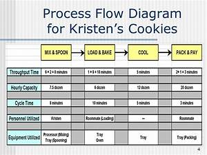 Kristens Cookies  About  2019
