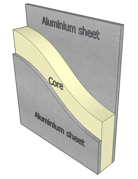 aluminiumcompositematerial goodsense  grh indonesia