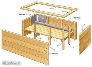 planter box plans for vegetable garden - Best Way to Do