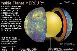 Layers of Planet Mercury (page 4) - Pics about space